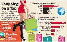 Will Alibaba Snap up India's Ecommerce market or Flip it?